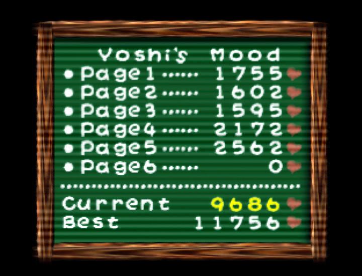 Yoshi's mood screen in Yoshi's Story for N64
