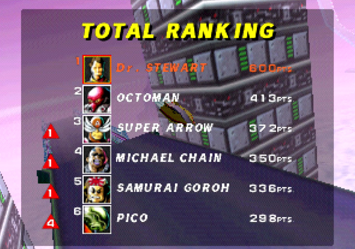 Dr. Stewart sits comfortably at the top of the leaderboard in F-Zero X for N64.