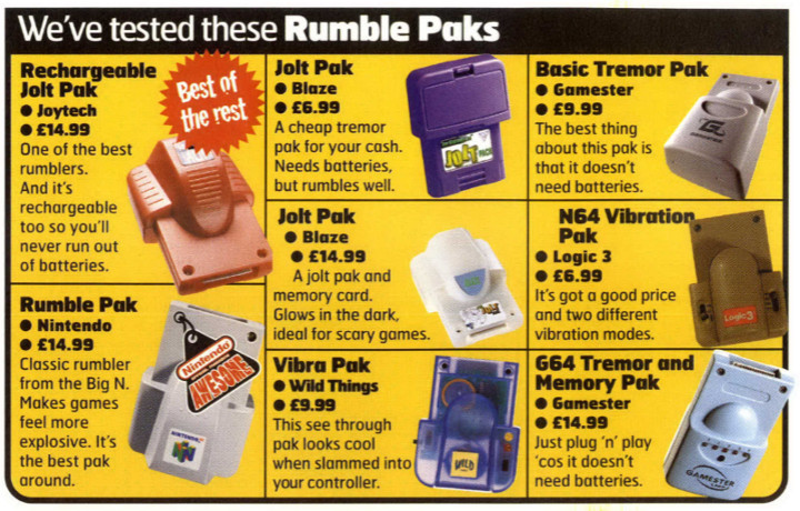 Nintendo Official Magazine UK's Rumble Pak guide, as featured in Issue 97.